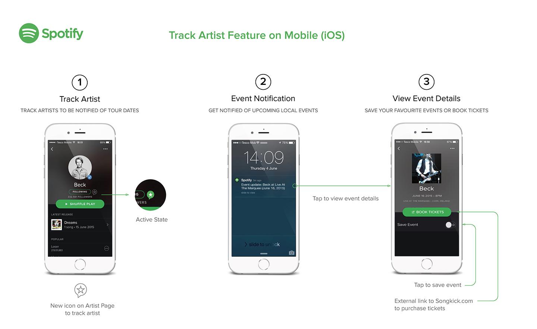 Spotify-Track-Artist-iPhone-taskflow_v2_1