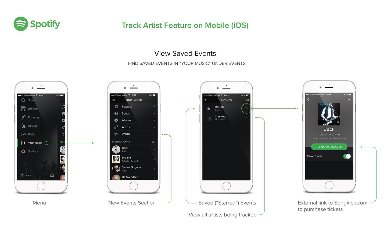Spotify-Track-Artist-iPhone-taskflow_v2_2